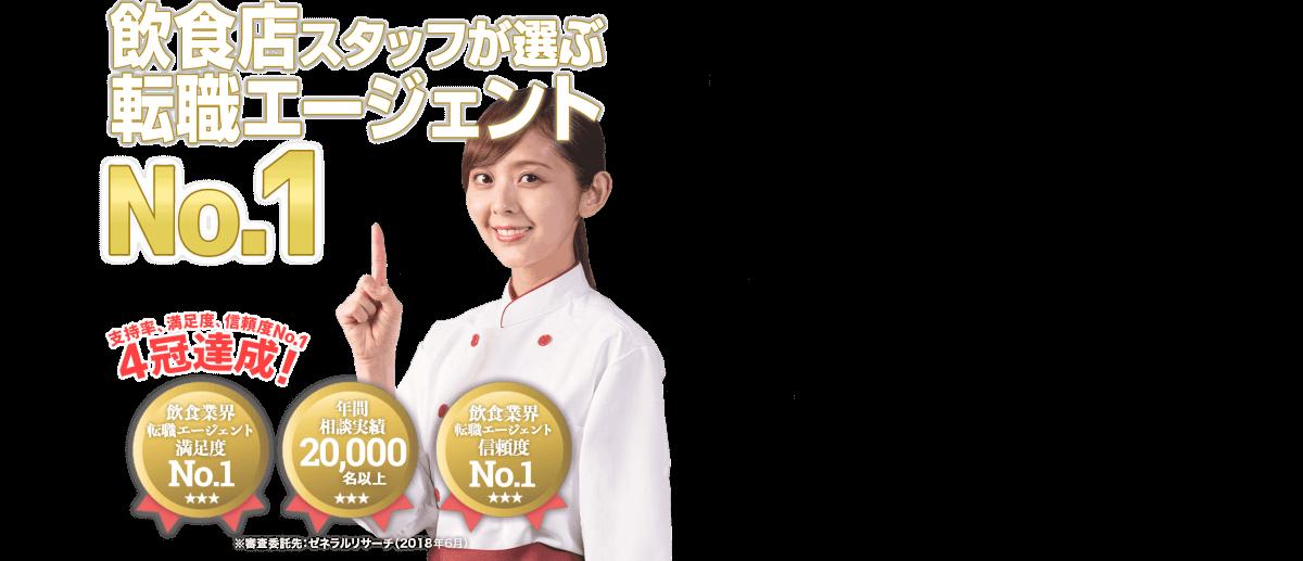 支持率、満足度、信頼度No.1 4冠達成!!